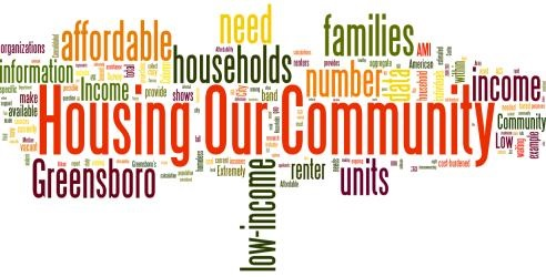 Housing Wordle Graphic