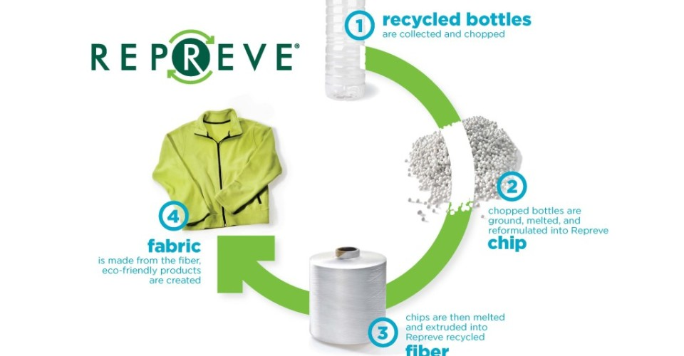 Repreve-recycling-1