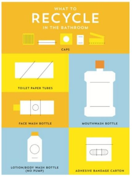 What to recycle in the bathroom