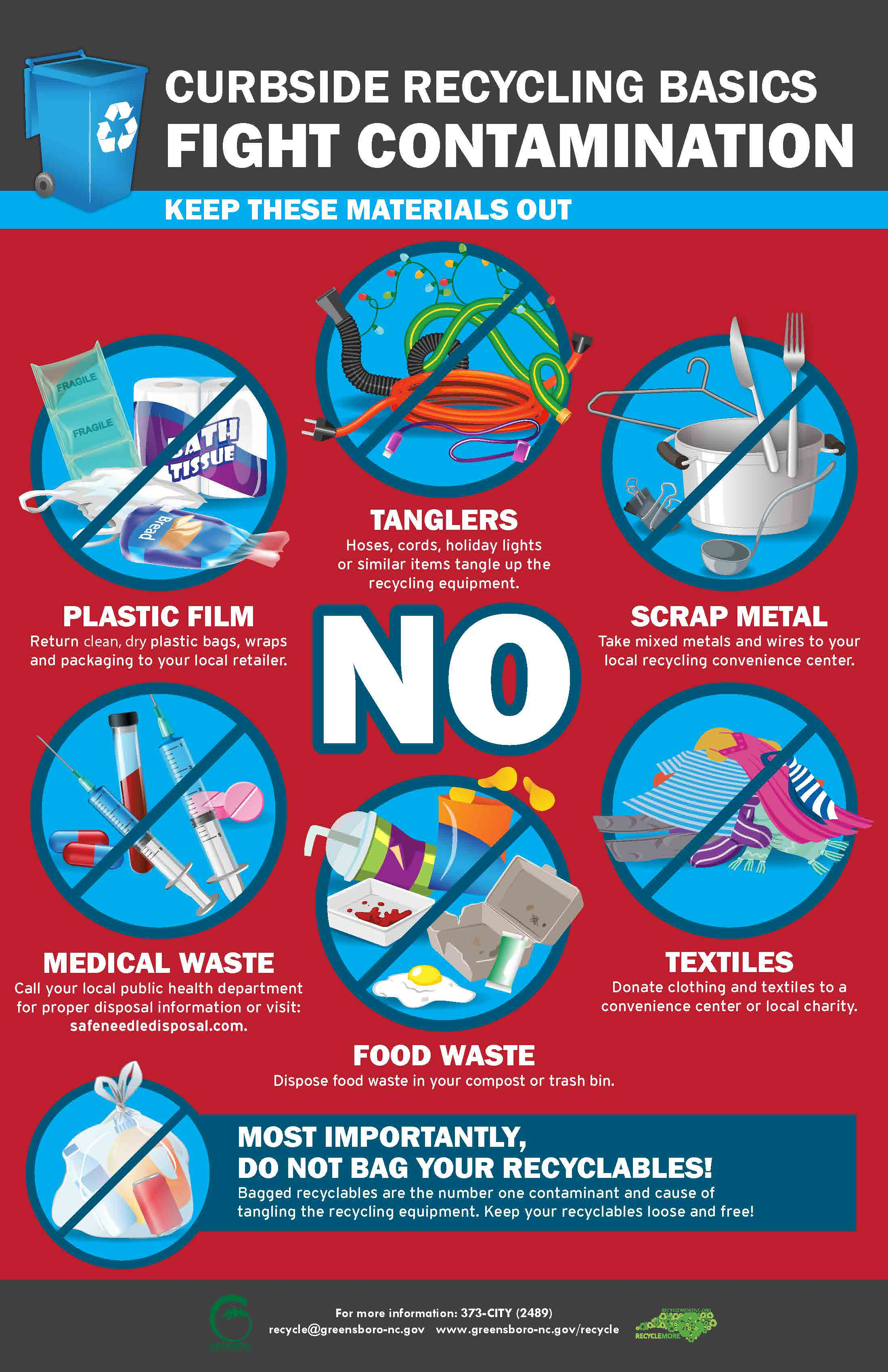 Contamination in Curbside Recycling Basics- 11x17 Poster