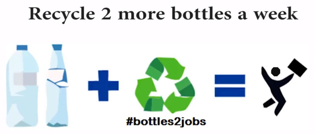 Recycle 2 more Bottles per Week