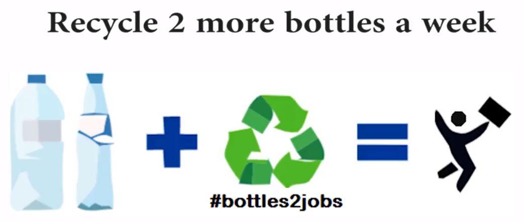 Recycle 2 more Bottles per Week