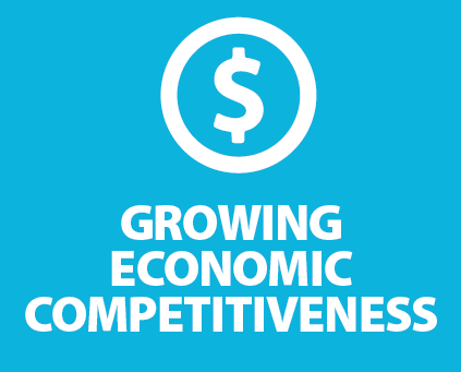 growing economic competitiveness