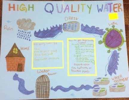 2014 Water Quality 1st Place