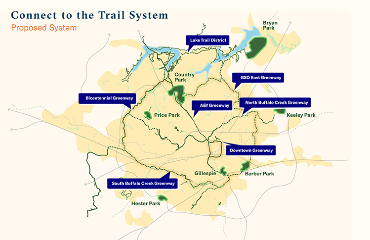 8 Connect to the Trail System